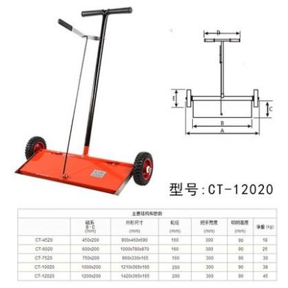 CT-12020